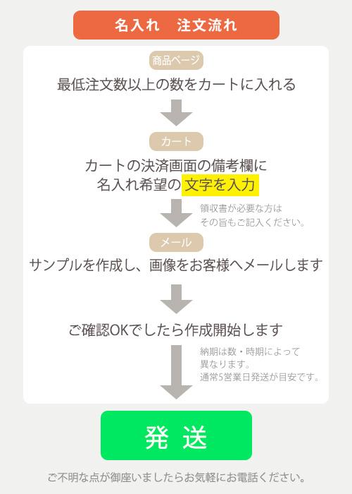【名入れ】おさんぽパトロールスウィングボーン【縦型】