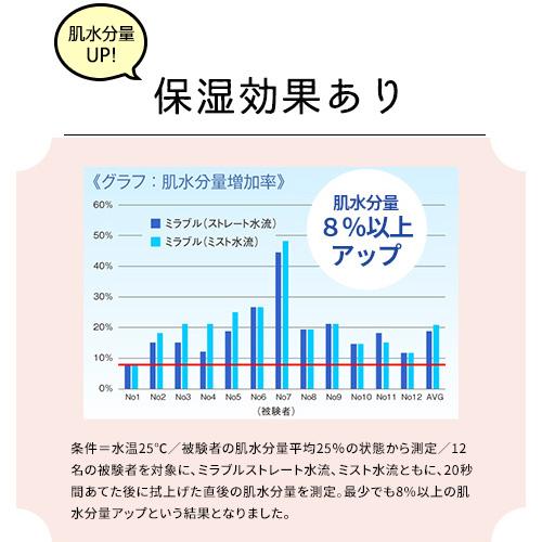 ウルトラファインミスト ミラブルplus【オンライン限定特典キャンペーン中】