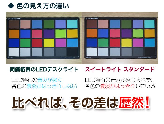 LEDデスクライト スイートライト スタンダード LEDデスクスタンド LED