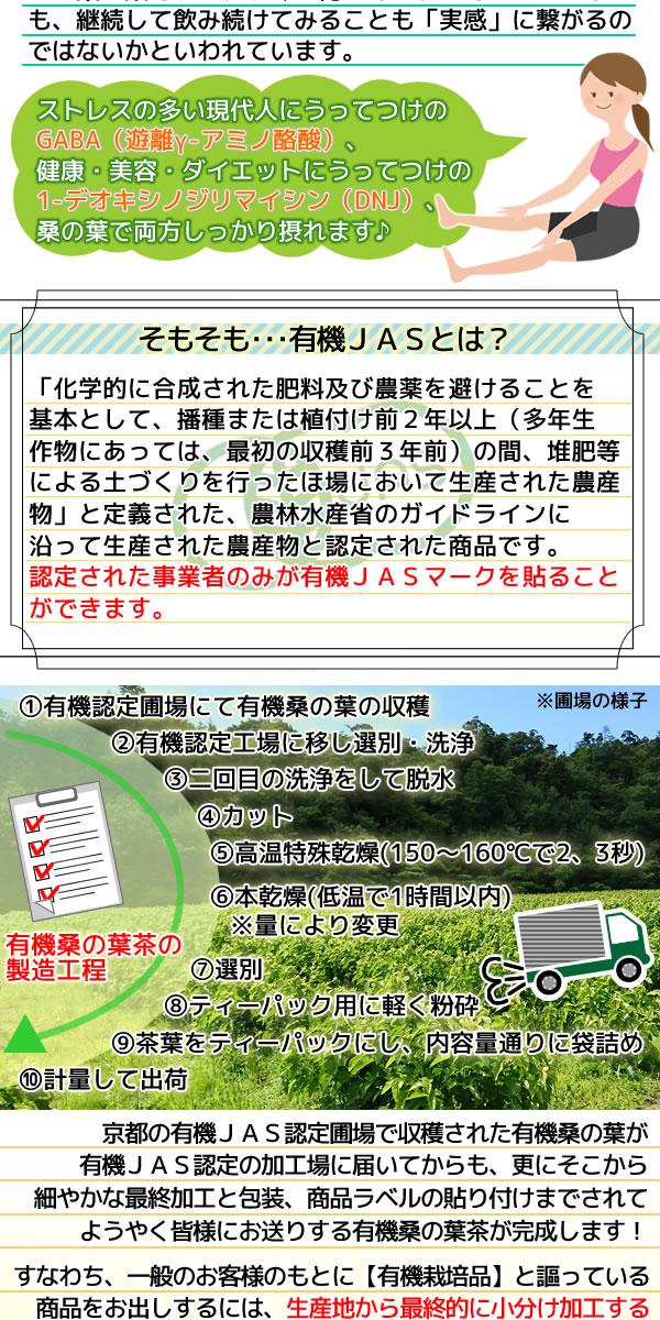 桑の葉茶 京都産 有機 ティーバック 3g×35pc オーガニック 国産
