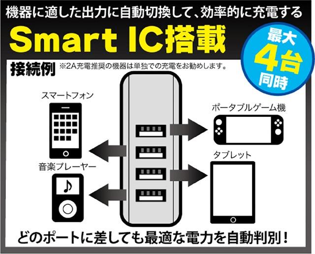 エール<BR>RiC<BR>4ポートUSB充電器ACアダプター<BR>《ホワイト》<BR>RiC-AC-USB_4P/WH