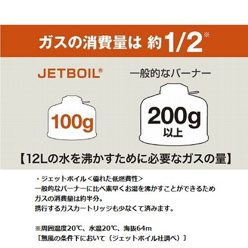 JETBOIL ジェットボイル JETBOILジップ
