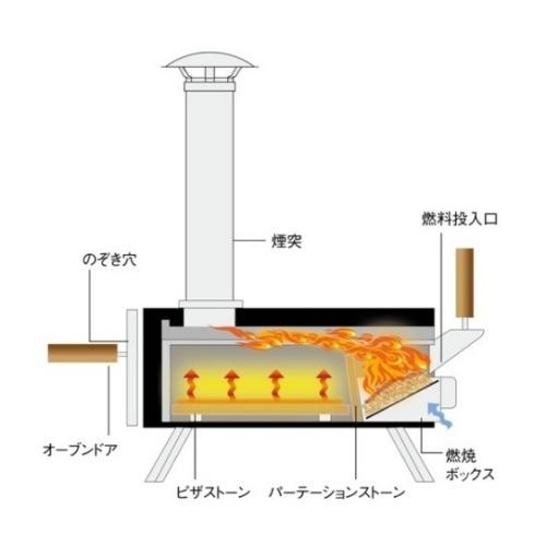 ファイヤーサイド FIRESIDE かぶと KABUTO