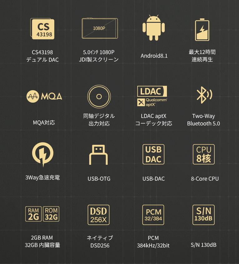【B級品】 iBasso Audio DX160 Ver2020 ブラック