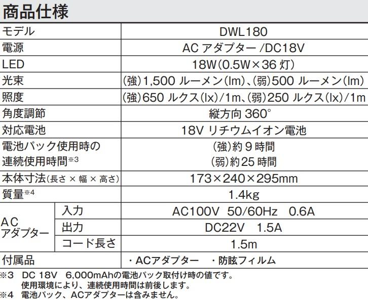 KYOCERA(RYOBI) 充電式ワークライト DWL180