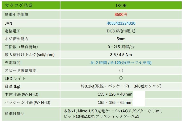 BOSCH コードレスドライバー IXO6型