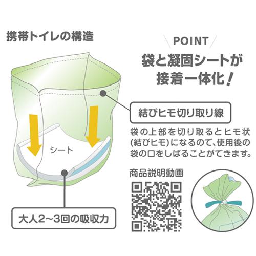 携帯トイレセット(便袋4枚/高密閉チャック袋2枚)