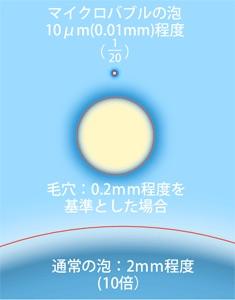 マイクロ・ナノバブルシャワーヘッド ShowerAA