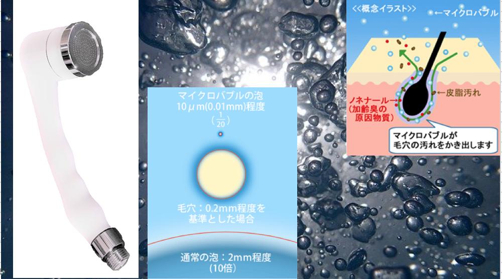 超醗酵素×アミノ酸の究極ビューティーアイテム 洗身料コレデセミナー 講師:平舘修 11/2
