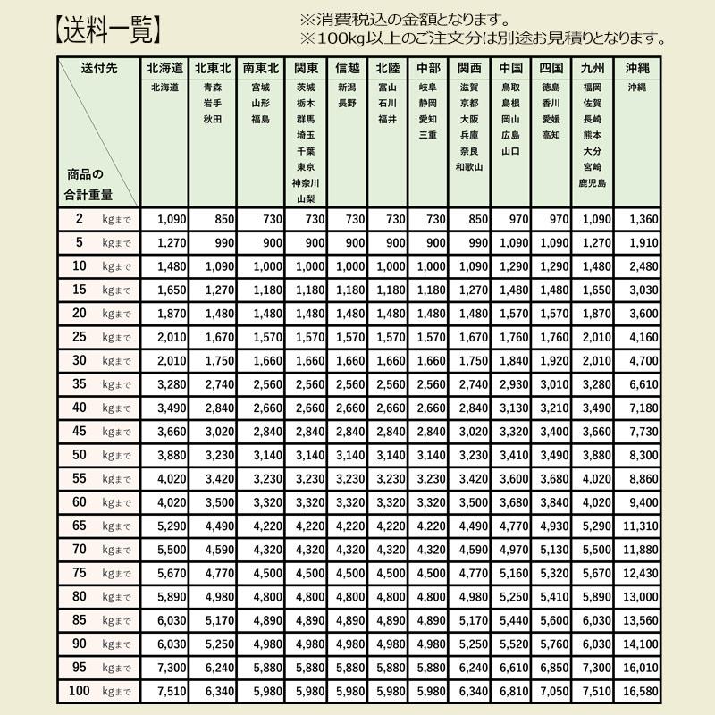 薪-ナラ(楢)人工乾燥40�大割15�