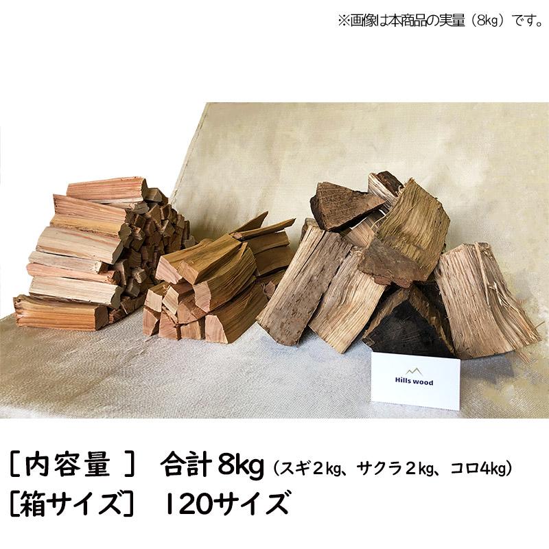 薪-小型ストーブ用薪セット-15�中・細割8�