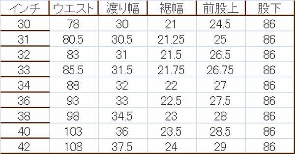 KOJIMA GENES 児島ジーンズ 13.5oz RNB-1217 ケブラーストレッチダブルニーデニムパンツ