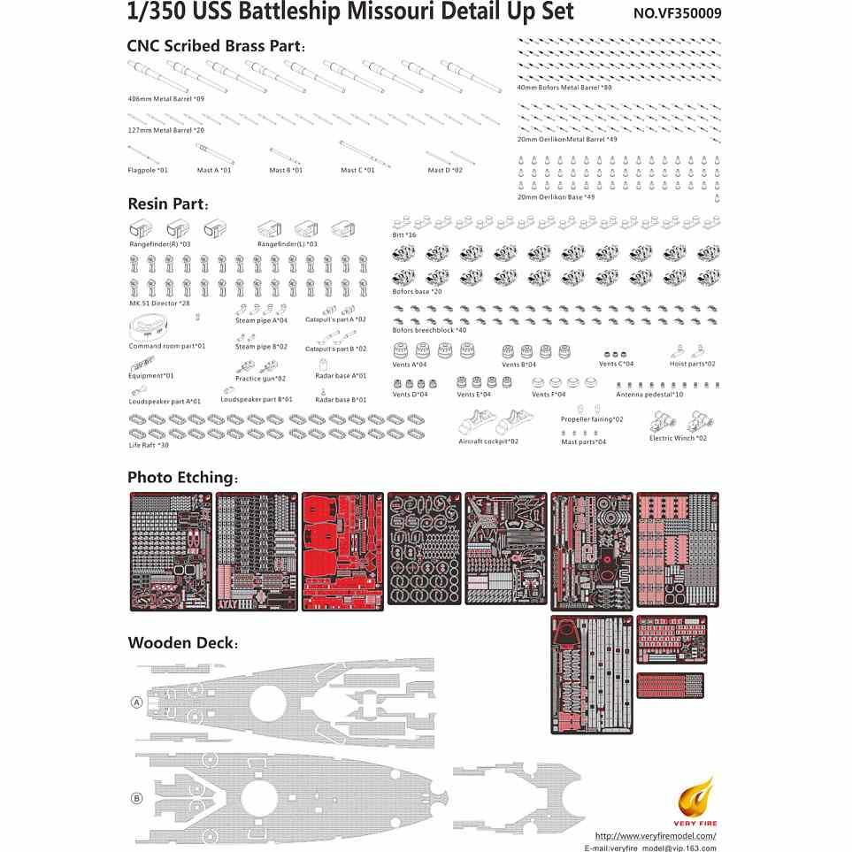 VF350009 戦艦 BB-63 ミズーリ用ディテールアップセット