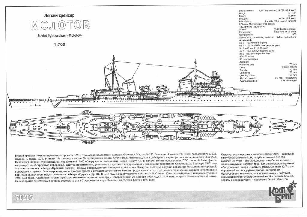 70205 マキシム・ゴーリキー級軽巡洋艦 モロトフ Molotov 1937