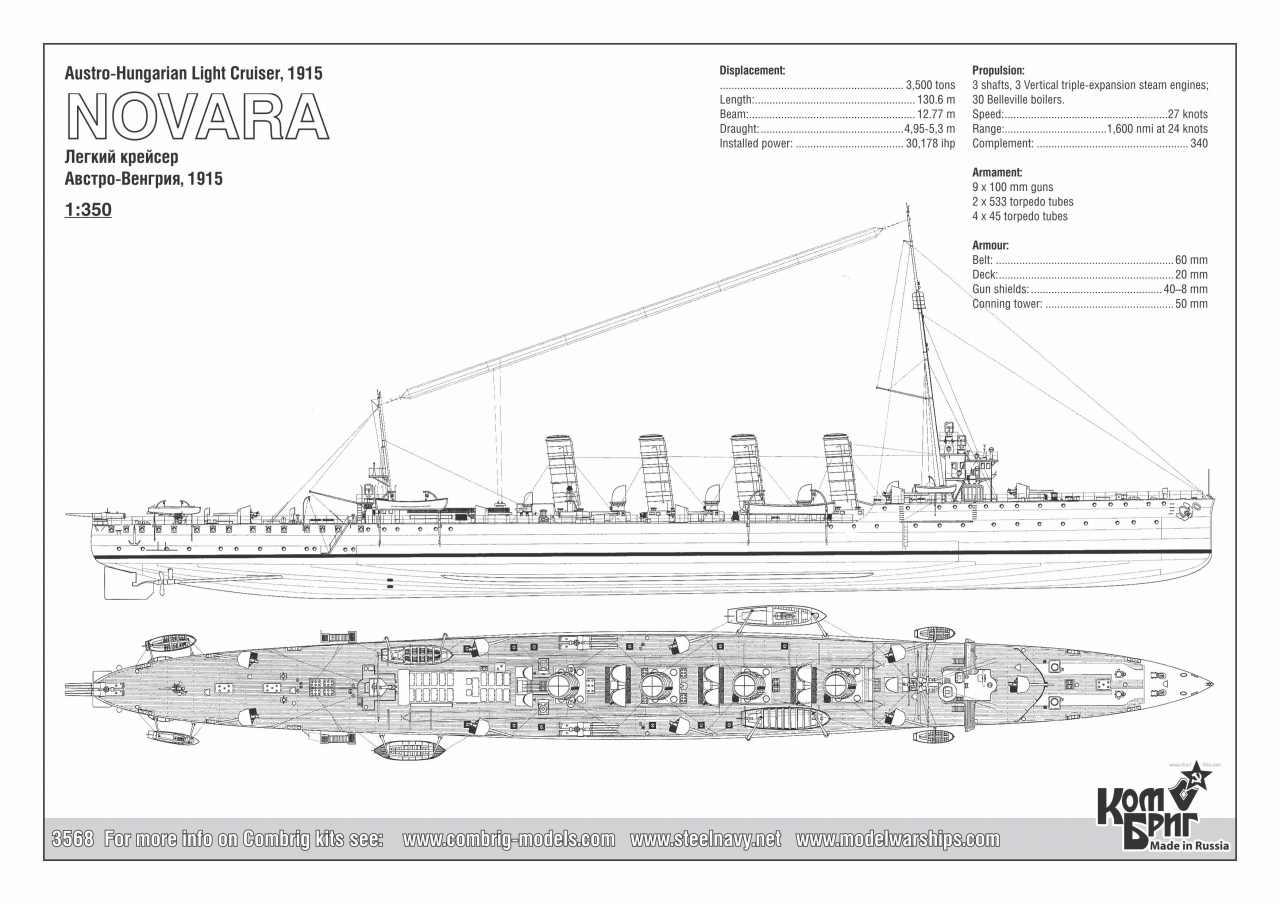 【セール品】3568FH オーストリア・ハンガリー海軍 ヘルゴラント級軽巡洋艦 ノヴァラ Novara 1915
