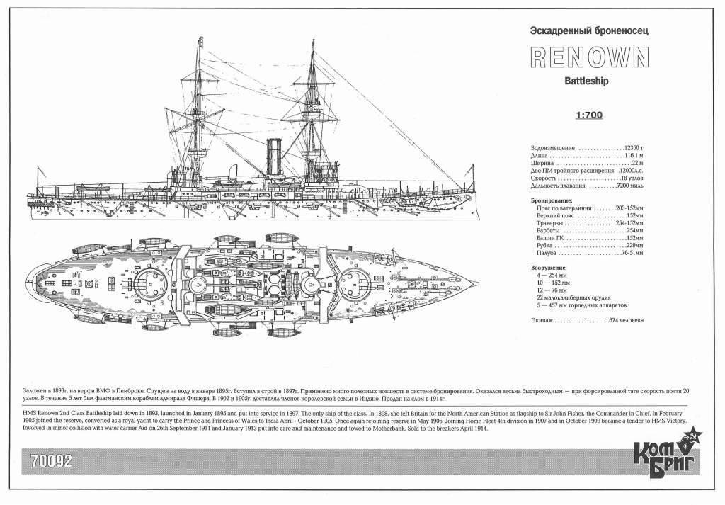 70092 英国海軍 二等戦艦 レナウン Renown 1897