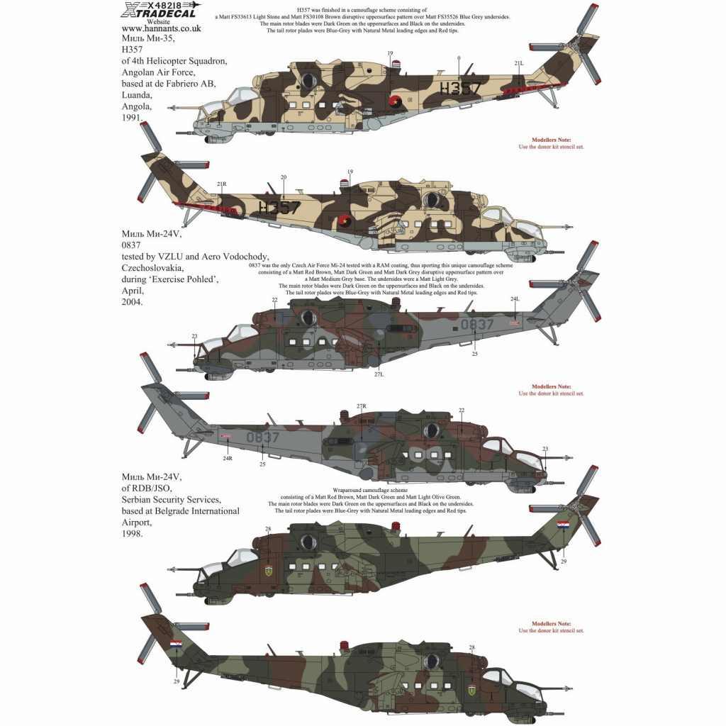 【新製品】X48218 ミル Mi-24 ハインド コレクション