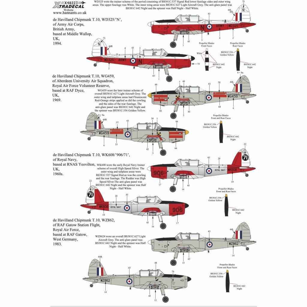 【新製品】X48223 デ・ハビランド チップマンク 軍用型 Pt.3