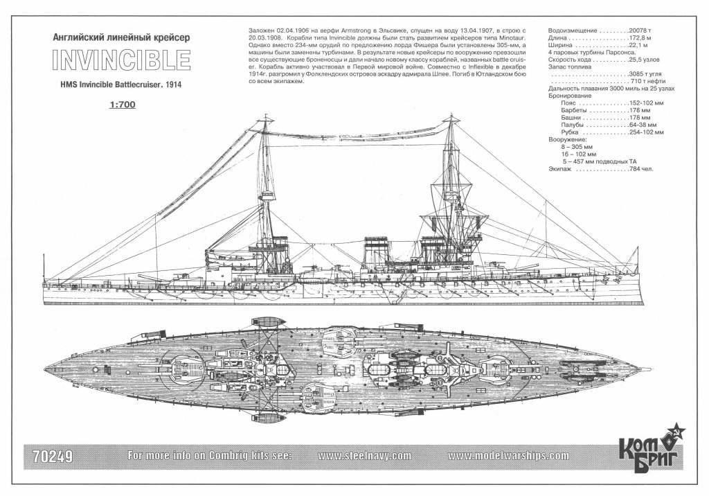 70249 インヴィンシブル級巡洋戦艦 インヴィンシブル Invincible 1914