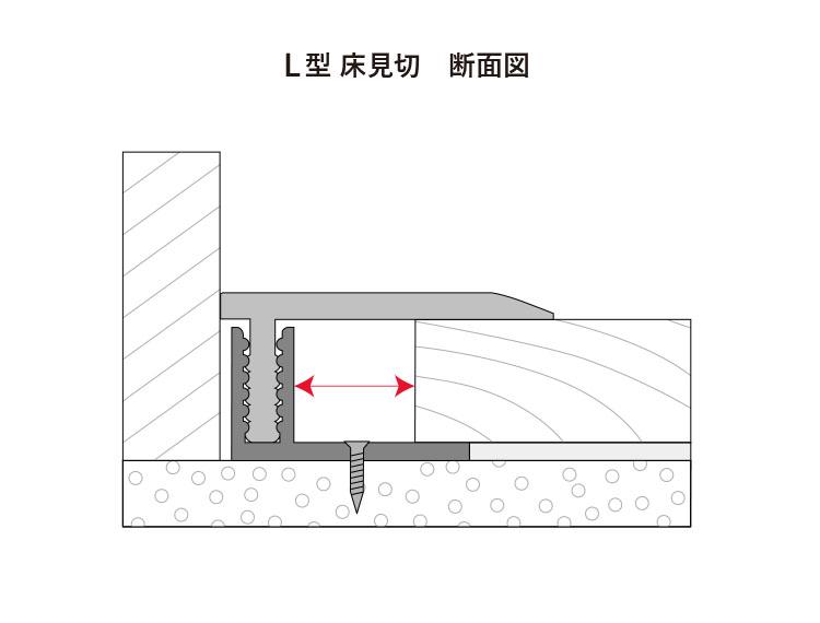 【L型床見切 FME】イノヴァーフロア専用 6種類 11.7x20x2700mm