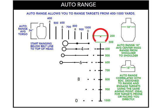 Primary Arms 3-18x50 FFP ライフルスコープ ACSS-HUD-DMR-308 レティクル