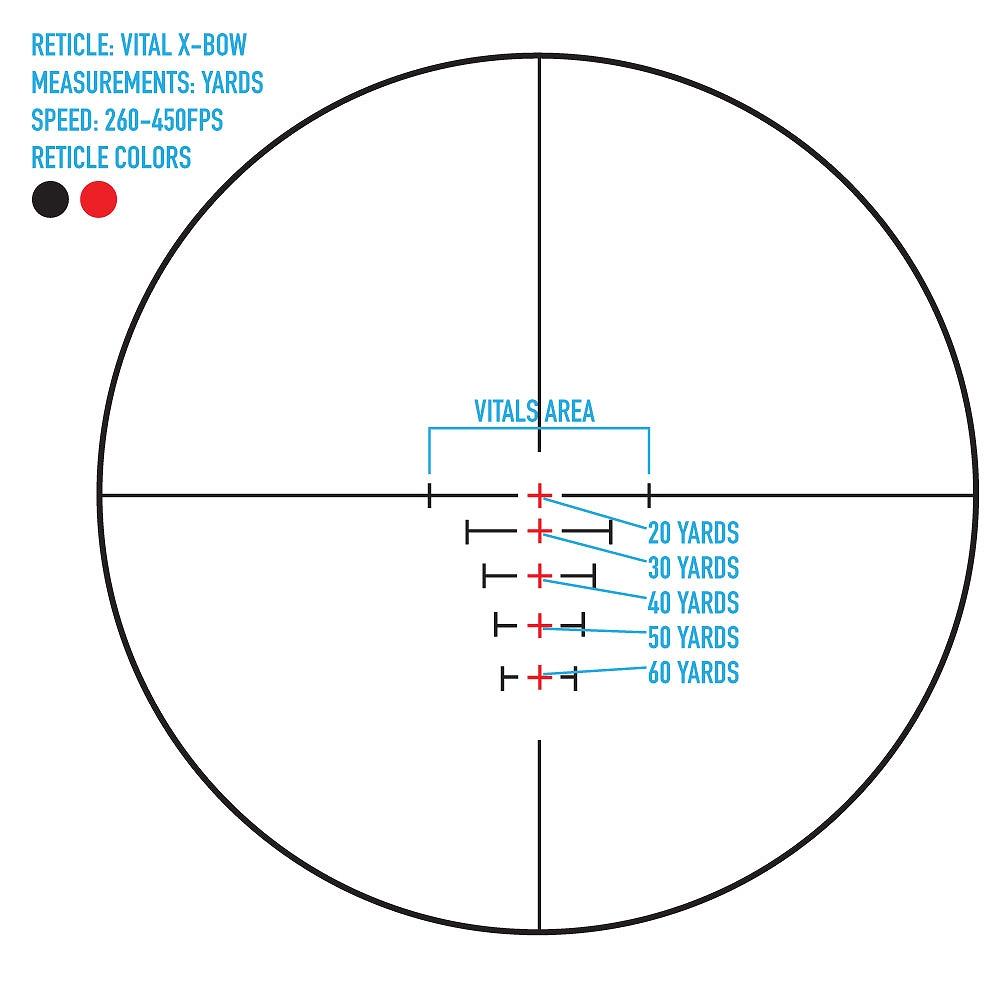サイトマーク ライフルスコープ Core SX 1.5-4.5x32 Crossbow Scope Sightmark SM13060