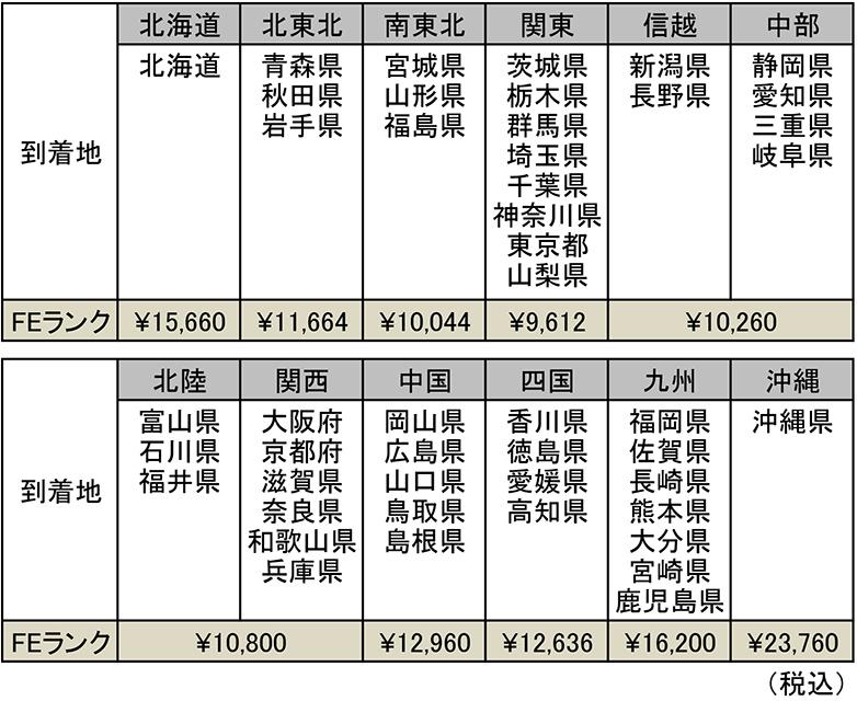 アームチェアー 599-01