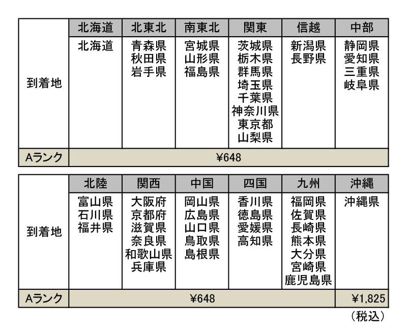 モーゼル/キャンディーディッシュ・エナメル彩 389