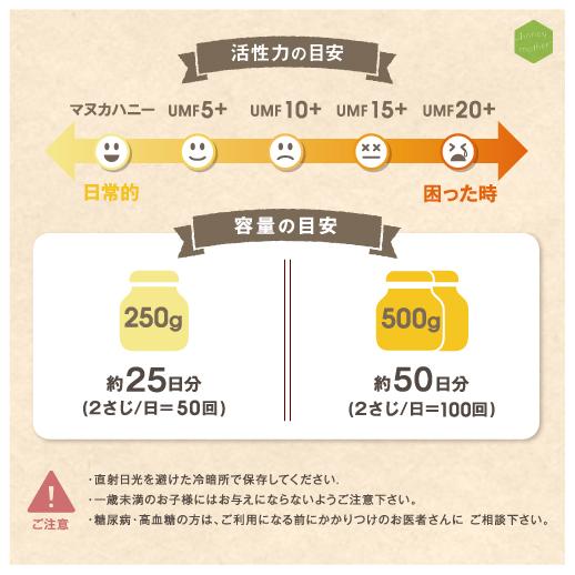 【定期便専用】モノフローラル マヌカハニー 250g (MGO 50+以上)