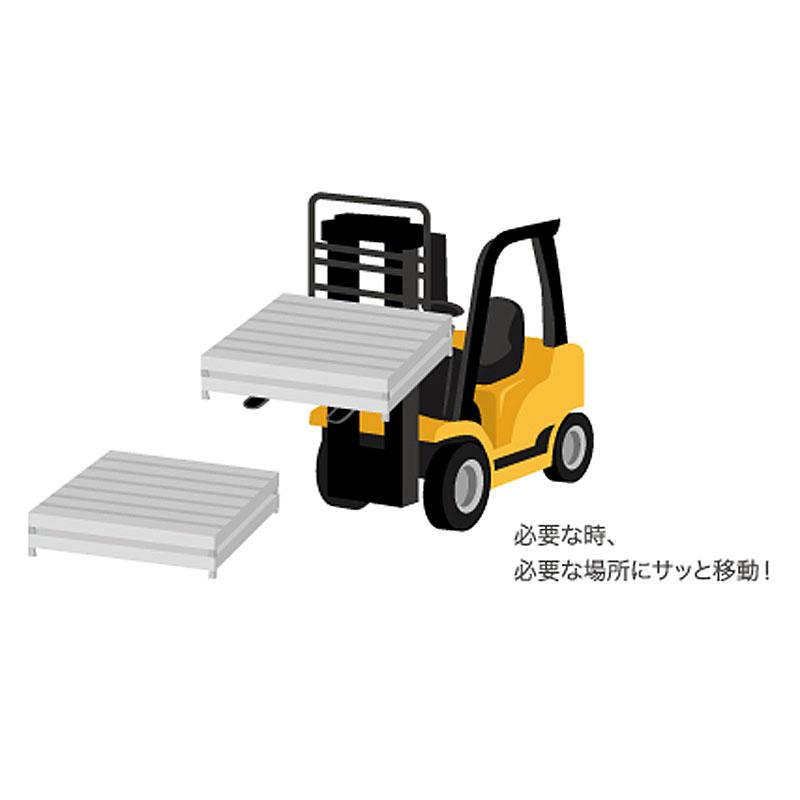【運搬作業用品-メッシュボックス】テイモー ボックスパレット 段積みブラケット 810BK <大型・重量商品>
