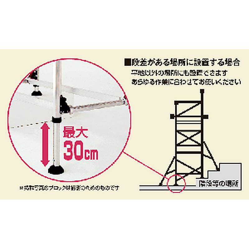 【はしご・脚立・足場台- 脚立】ピカ パイプ製足場 ハッスルタワー ATL-2B <大型・重量商品>
