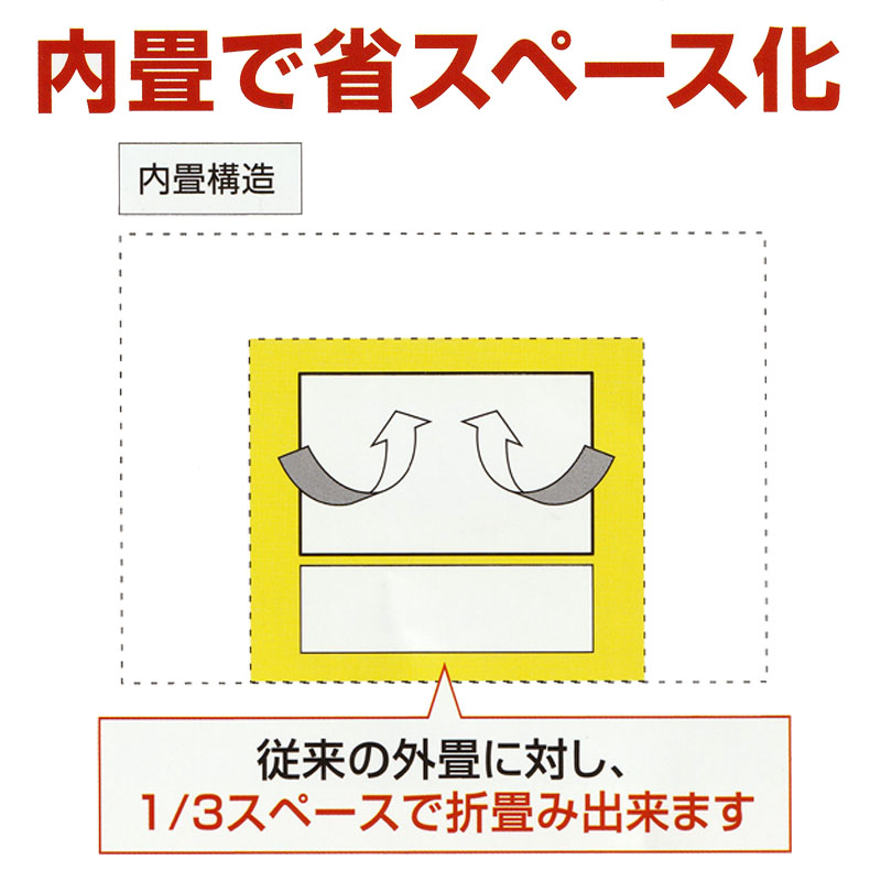 【運搬作業用品-メッシュボックス】マキテック メッシュポックス コイルタイプ MB-S-5 <大型・重量商品>