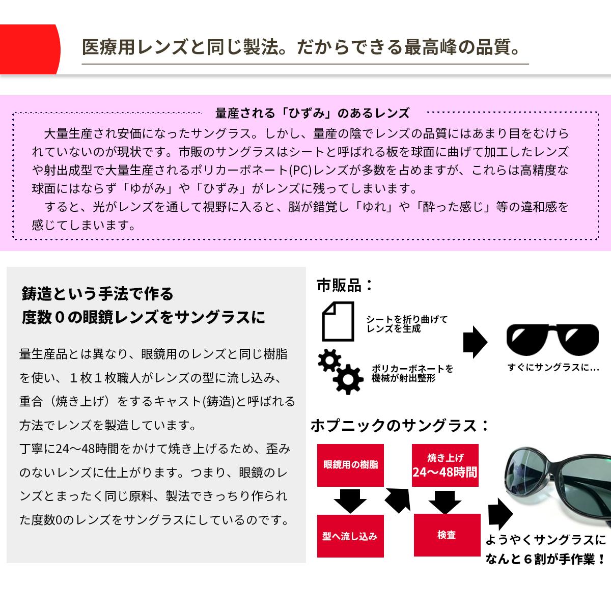ネオコントラスト ハイライト「オーバルタイプ」 偏光レンズ レディース