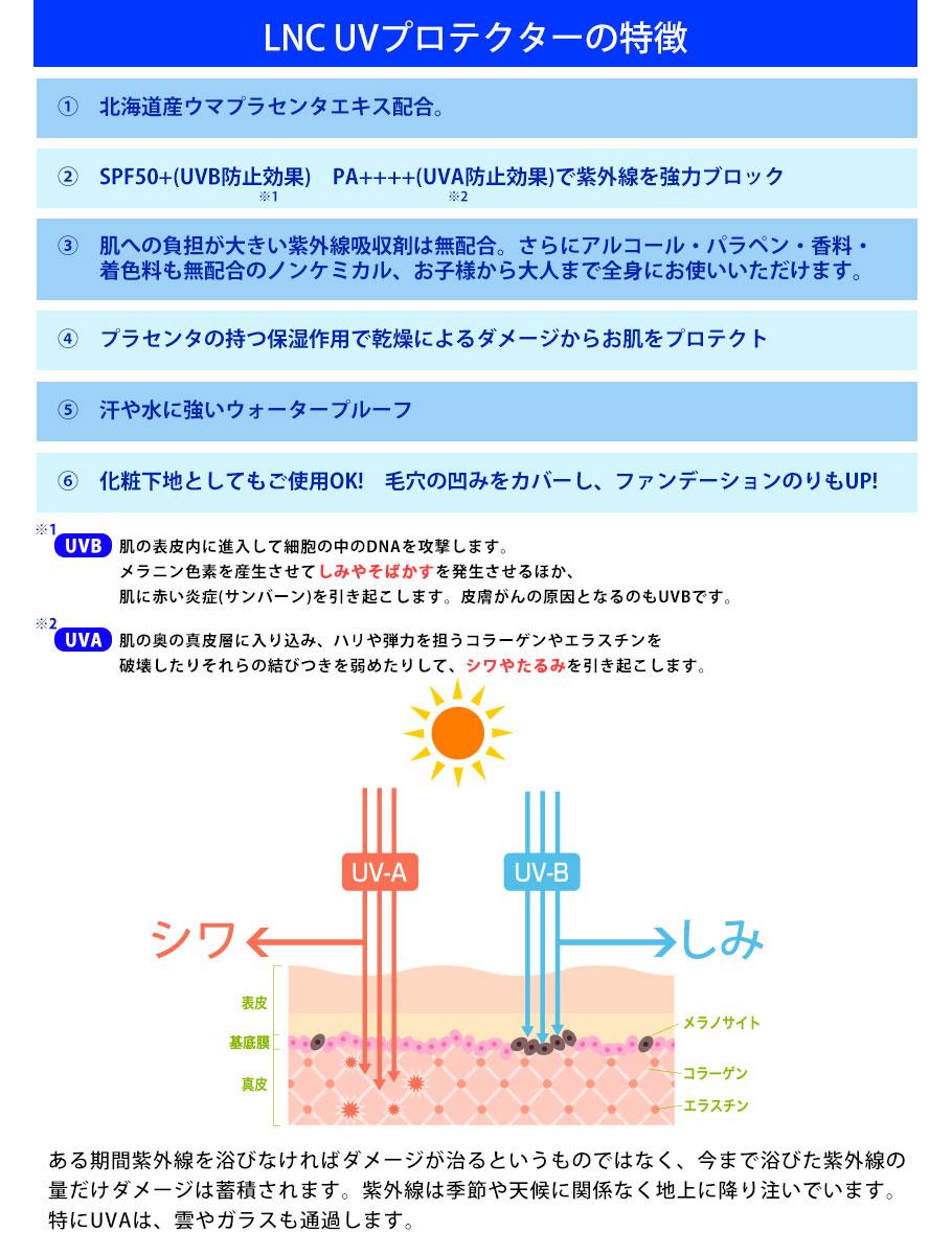 LNC UVプロテクター 胎盤素 ピンイン taipansu