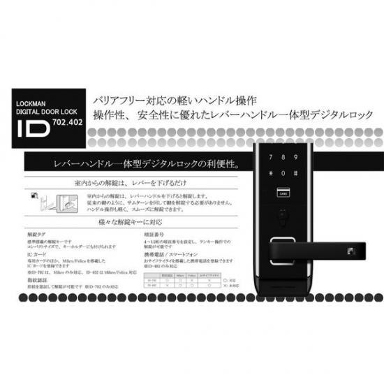 ID-702 指紋認証デジタルロック(レバーハンドル一体型)