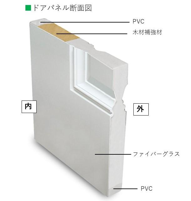 輸入ファイバーグラス製ドア ディスティンクション外部ドア 高耐久・高断熱仕様  S63-26 W756xH2007mm ※ドア枠込・塗装サービス有り