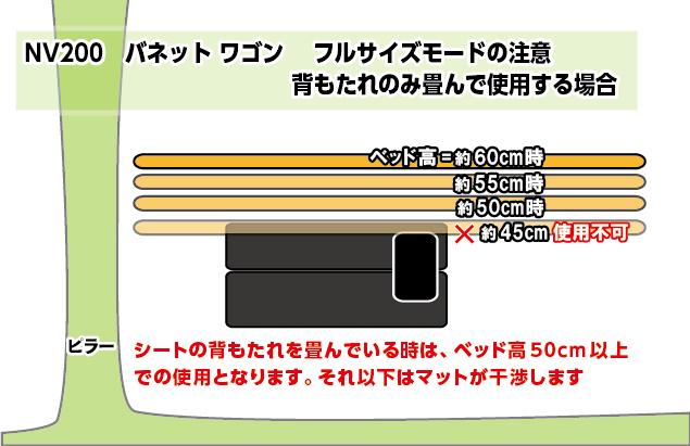 NV200 バネットワゴン ベッドキット プレミアムGX-2R 16X-2R  硬質マット 4分割