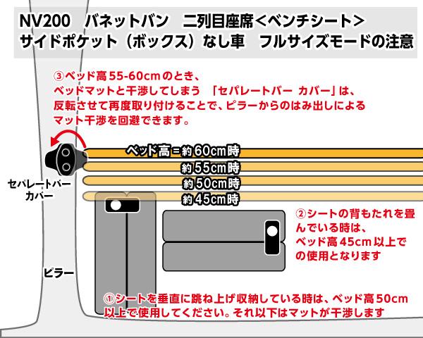 NV200 バネットバン ベッドキット【2】 荷室棚 DX/VX/GX パンチカーペットタイプ