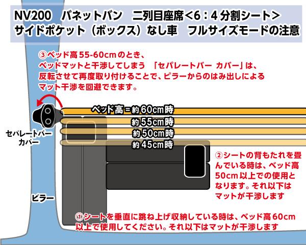 NV200 バネットバン ベッドキット【2】 荷室棚 DX/VX/GX ブラックレザー