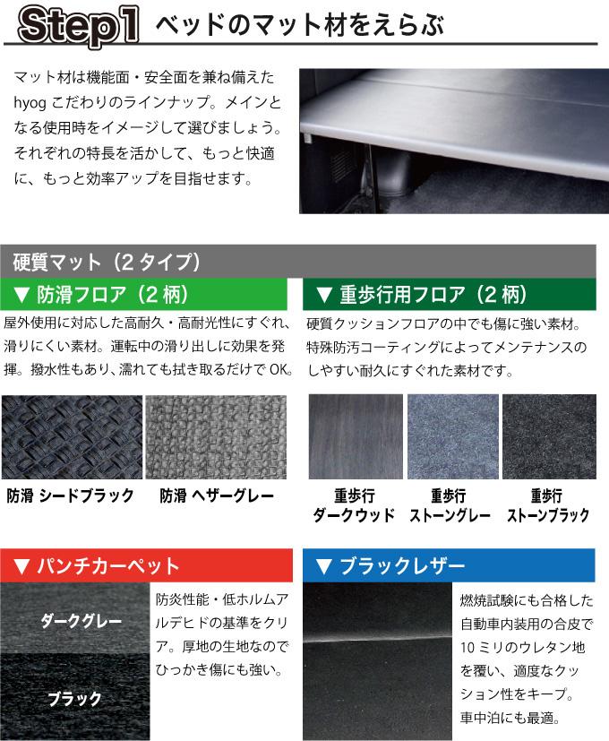 NV200 バネットワゴン ベッドキット+フルフロアパネル ●エントリーパッケージ 【タイプ2】