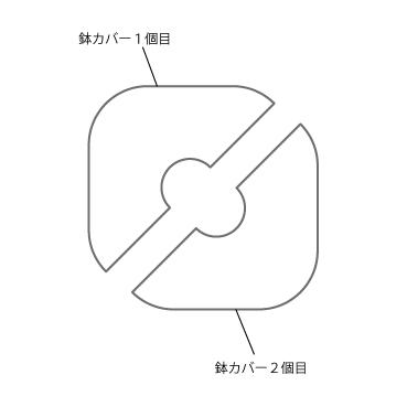 MASUCO 鉢カバー2 個セット