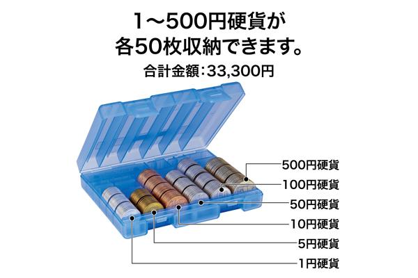 M-650 コインケース