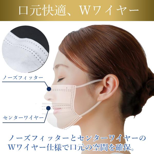 【3個以上で送料無料】AQUA BANK(アクアバンク):七つ星マスク 50枚入 マスク ふつうサイズ 個別包装 高品質 Wワイヤー 幅広ゴム 白 三層構造 男女兼用 ウイルス対策 感染症対策