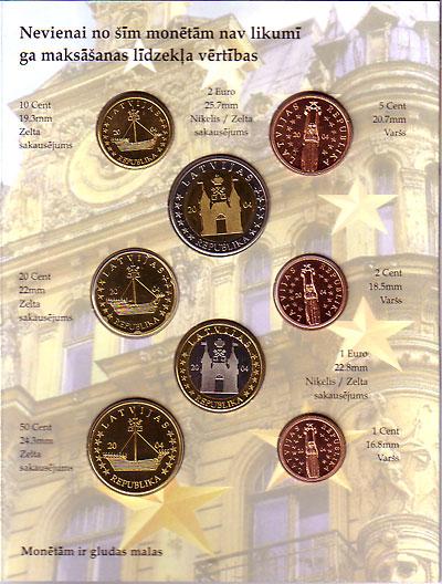 ラトビア 2004 ユーロファンタジー試鋳貨 8種セット UNC