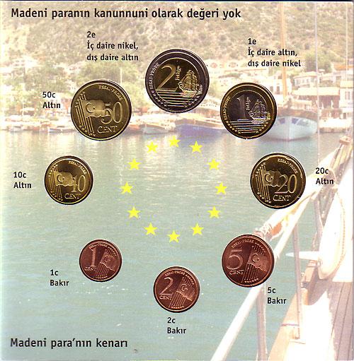 トルコ 2004 ユーロファンタジー試鋳貨 8種セット UNC