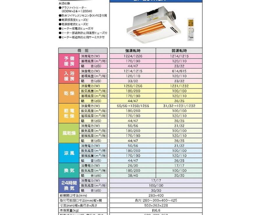【BF-261RGA】送料無料!!!バス乾 バス乾燥機 浴室乾燥機