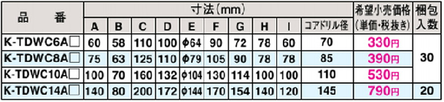 【K-TDWC14A】オーケー器材