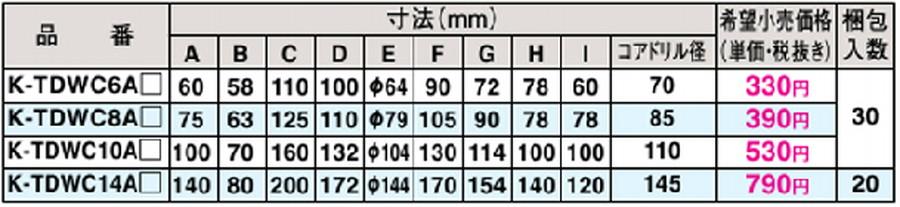 【K-TDWC6A】オーケー器材