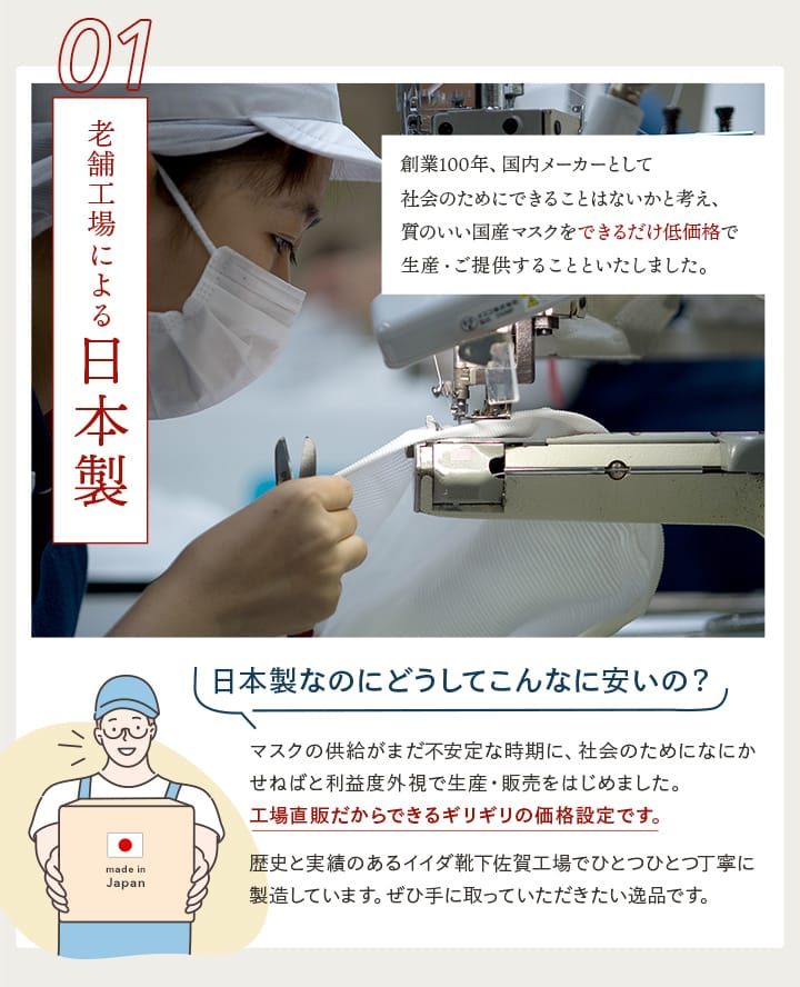 ストレッチニットマスク5枚【2重構造】【送料無料】[M便 1/1]