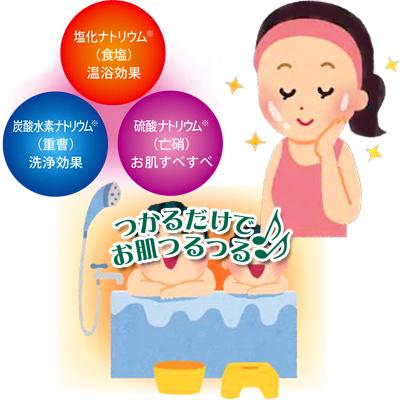 酵素入り薬用入浴剤1961ガールセン 医薬部外品 日本生化学 日本製 60包
